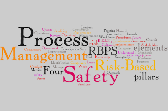 RISK BASED PROCESS SAFETY MANAGEMENT