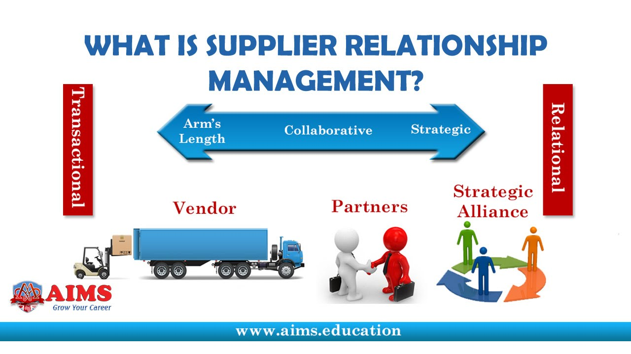 Rces Supplier Relationship Management Sc 63 Training Nigeria
